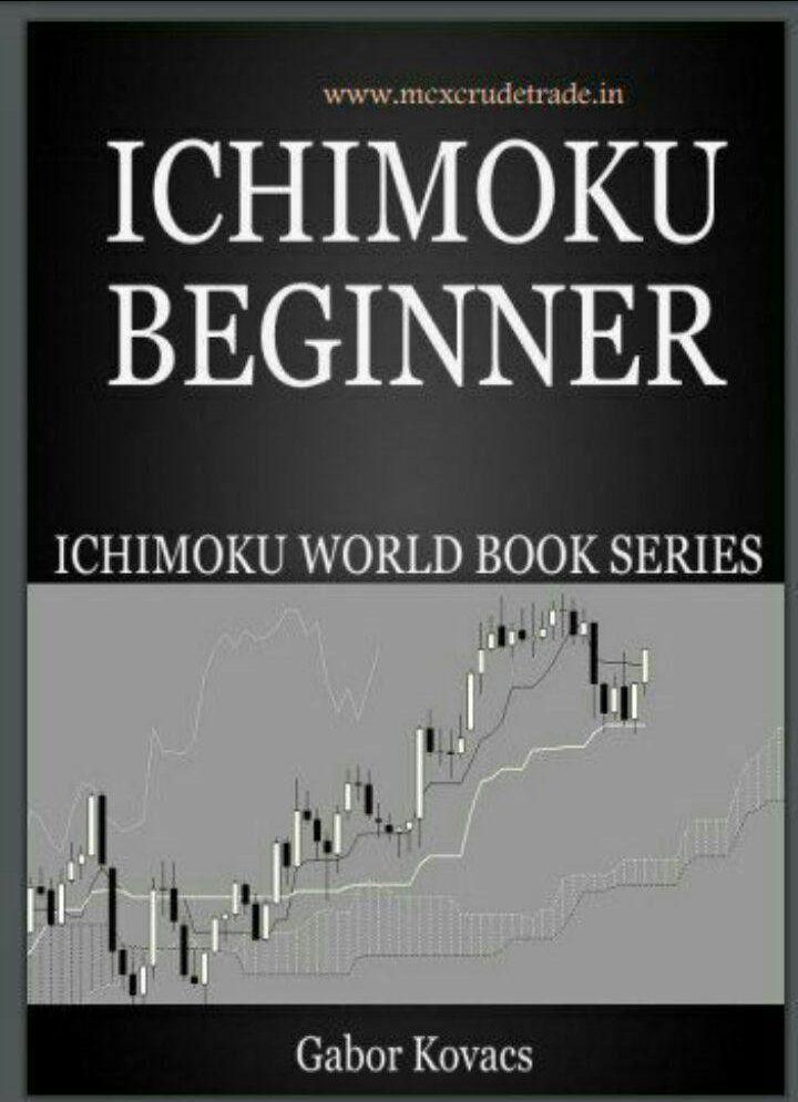 ICHIMOKU BEGINNER