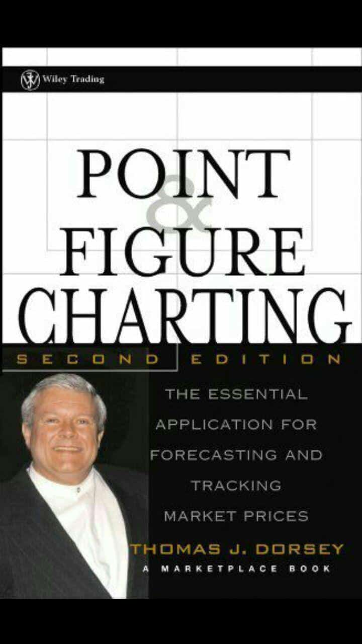 POINT FIGURE CHARTING