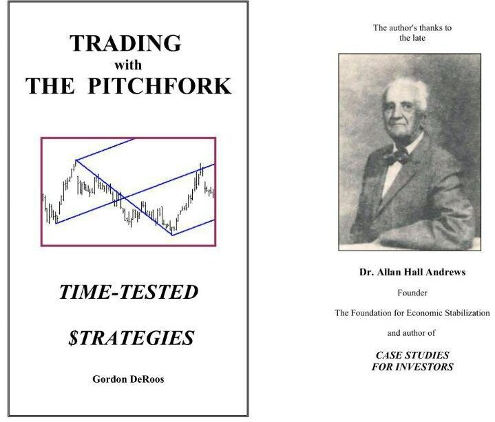 TRADING WITH THE PITCHFORK